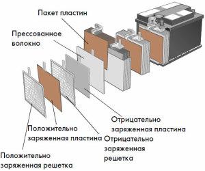 ustroystvo-akkumulyatora
