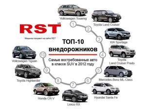 car-top